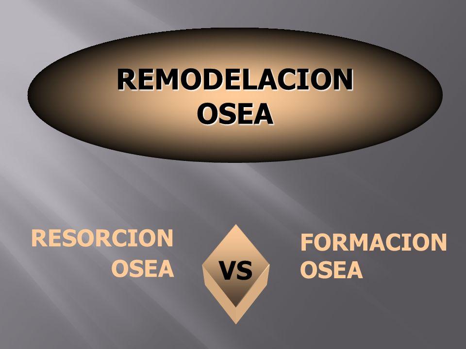 REMODELACION OSEA RESORCIONOSEA VS FORMACION OSEA