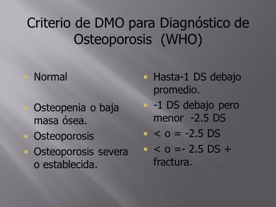 Criterio de DMO para Diagnóstico de Osteoporosis (WHO)