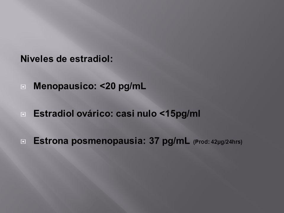 Niveles de estradiol: Menopausico: <20 pg/mL. Estradiol ovárico: casi nulo <15pg/ml.