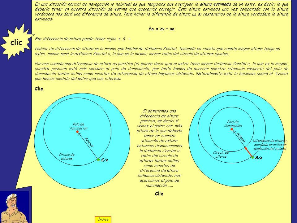 Diferencia de altura +, marcada en millas en dirección del Azimut