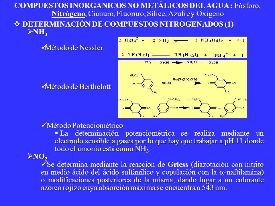 COMPUESTOS INORGANICOS NO METÁLICOS DEL AGUA : Fósforo, Nitrógeno, Cianuro, Fluoruro, Sílice, Azufre y Oxigeno
