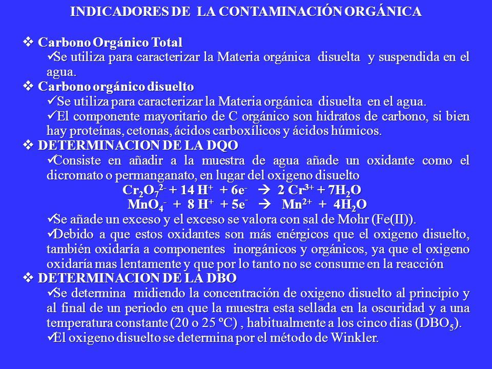 INDICADORES DE LA CONTAMINACIÓN ORGÁNICA