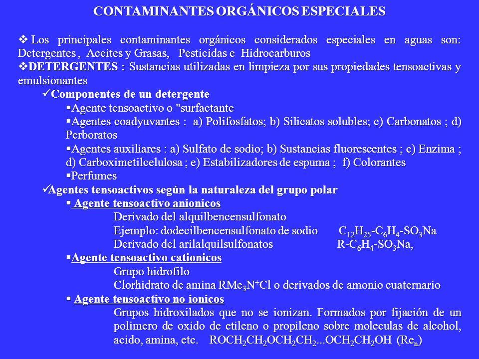 CONTAMINANTES ORGÁNICOS ESPECIALES