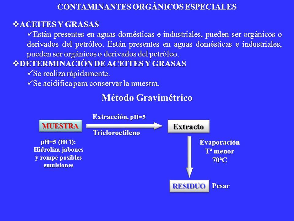 Método Gravimétrico CONTAMINANTES ORGÁNICOS ESPECIALES