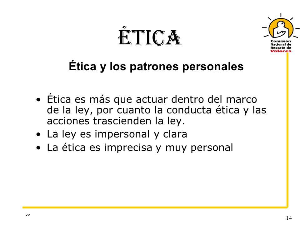 Ética y los patrones personales