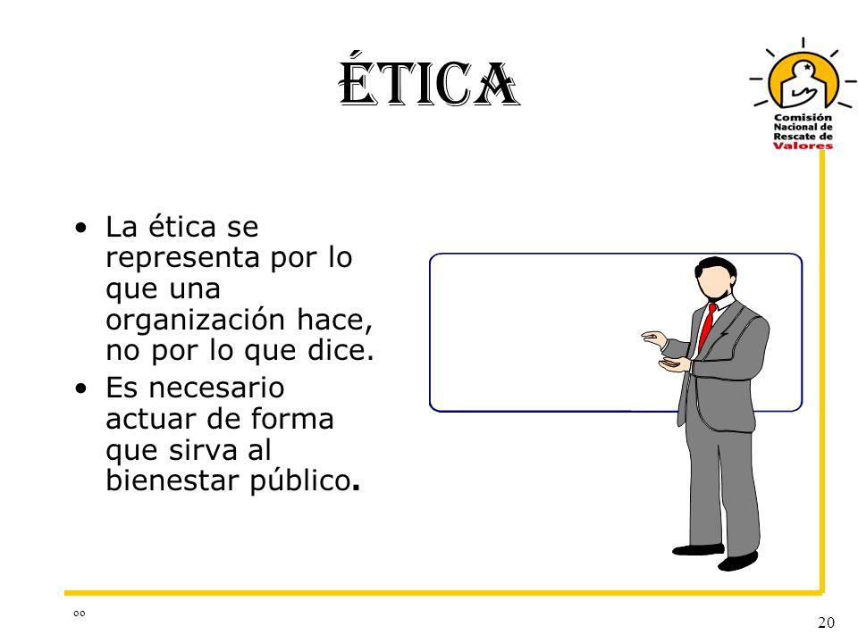 ÉTICA La ética se representa por lo que una organización hace, no por lo que dice. Es necesario actuar de forma que sirva al bienestar público.