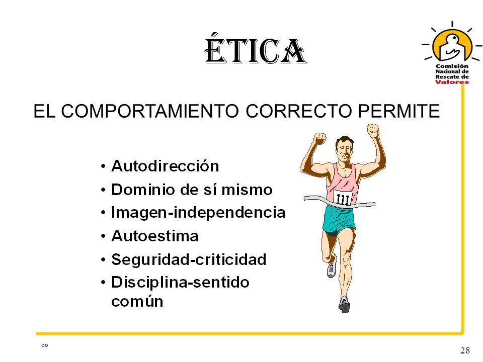 ÉTICA EL COMPORTAMIENTO CORRECTO PERMITE oo