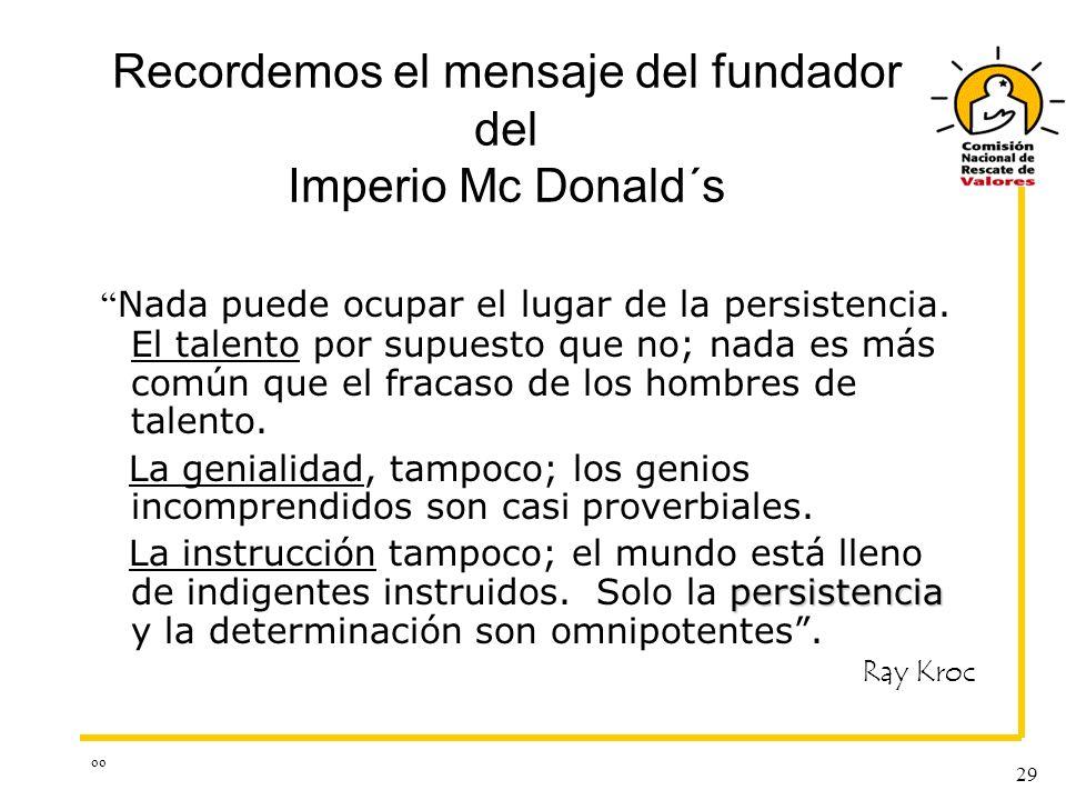 Recordemos el mensaje del fundador del Imperio Mc Donald´s