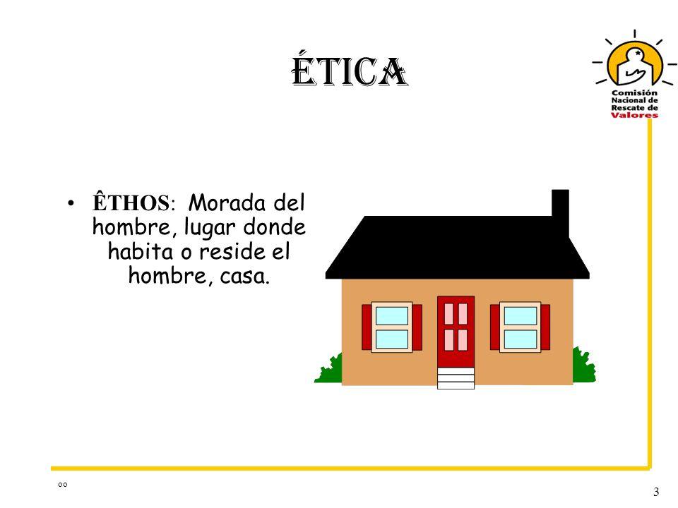 ÊTHOS: Morada del hombre, lugar donde habita o reside el hombre, casa.
