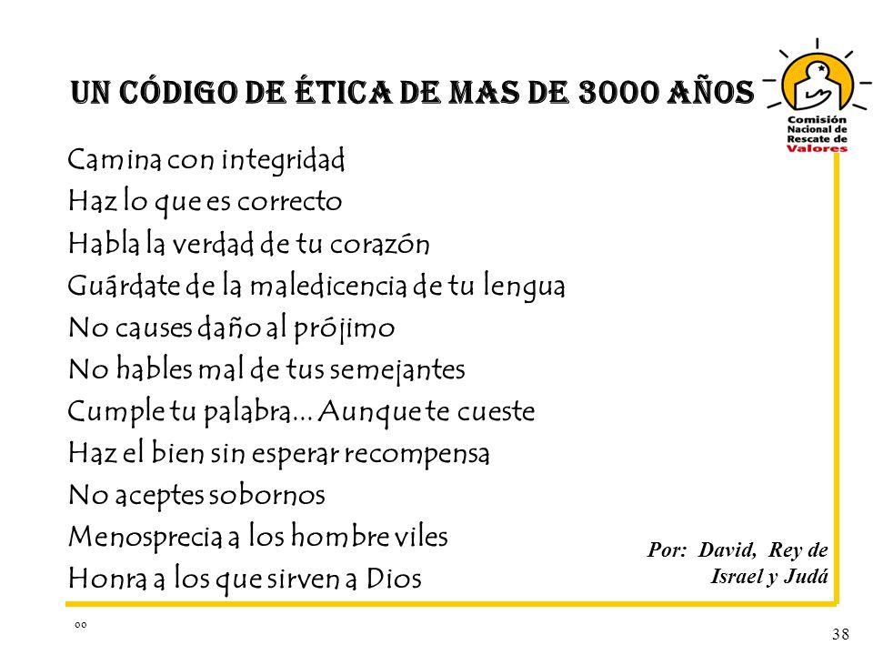 UN CÓDIGO DE ÉTICA DE MAS DE 3000 AÑOS