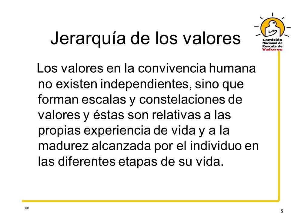 Jerarquía de los valores