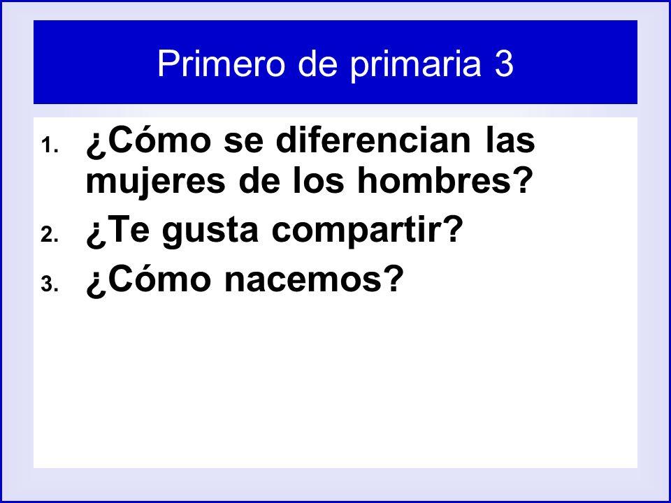 Primero de primaria 3 ¿Cómo se diferencian las mujeres de los hombres.