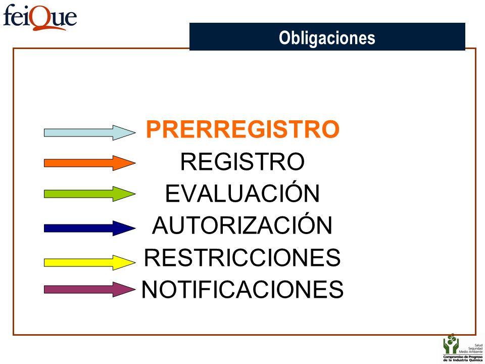 PRERREGISTRO REGISTRO EVALUACIÓN AUTORIZACIÓN RESTRICCIONES
