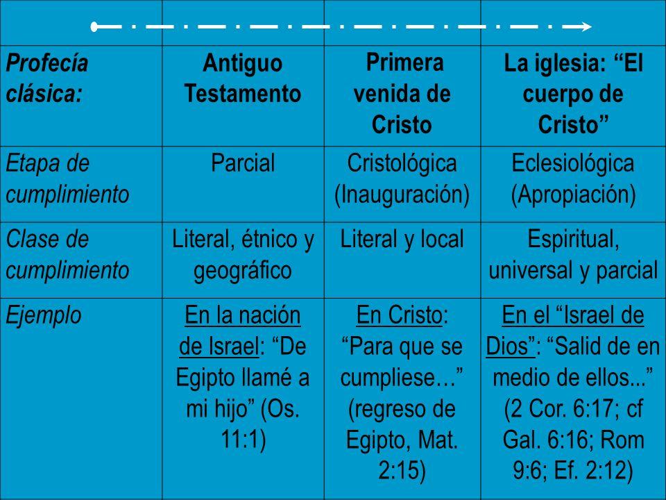 La iglesia: El cuerpo de Cristo