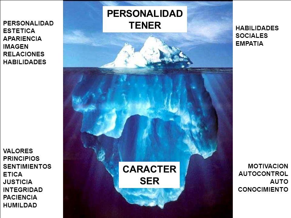 PERSONALIDAD TENER CARACTER SER