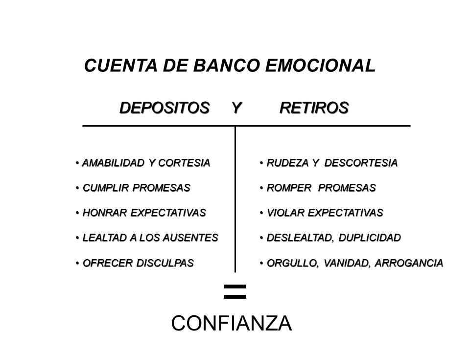 = CONFIANZA CUENTA DE BANCO EMOCIONAL DEPOSITOS Y RETIROS