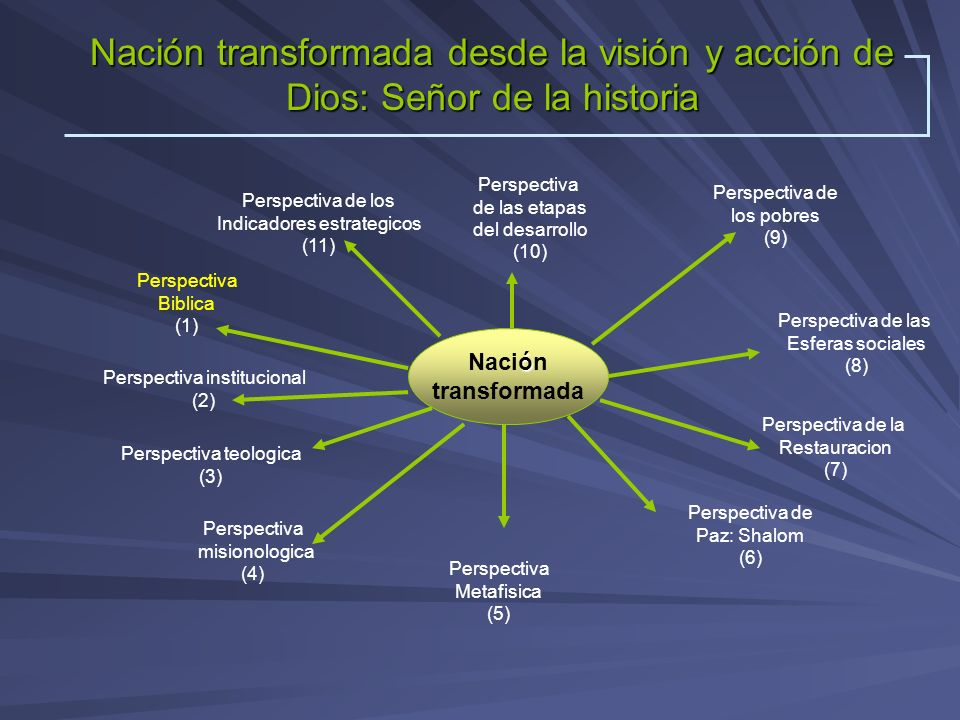 Nación transformada desde la visión y acción de Dios: Señor de la historia