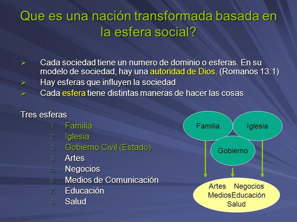 Que es una nación transformada basada en la esfera social
