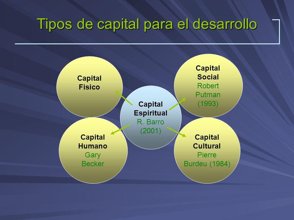 Tipos de capital para el desarrollo