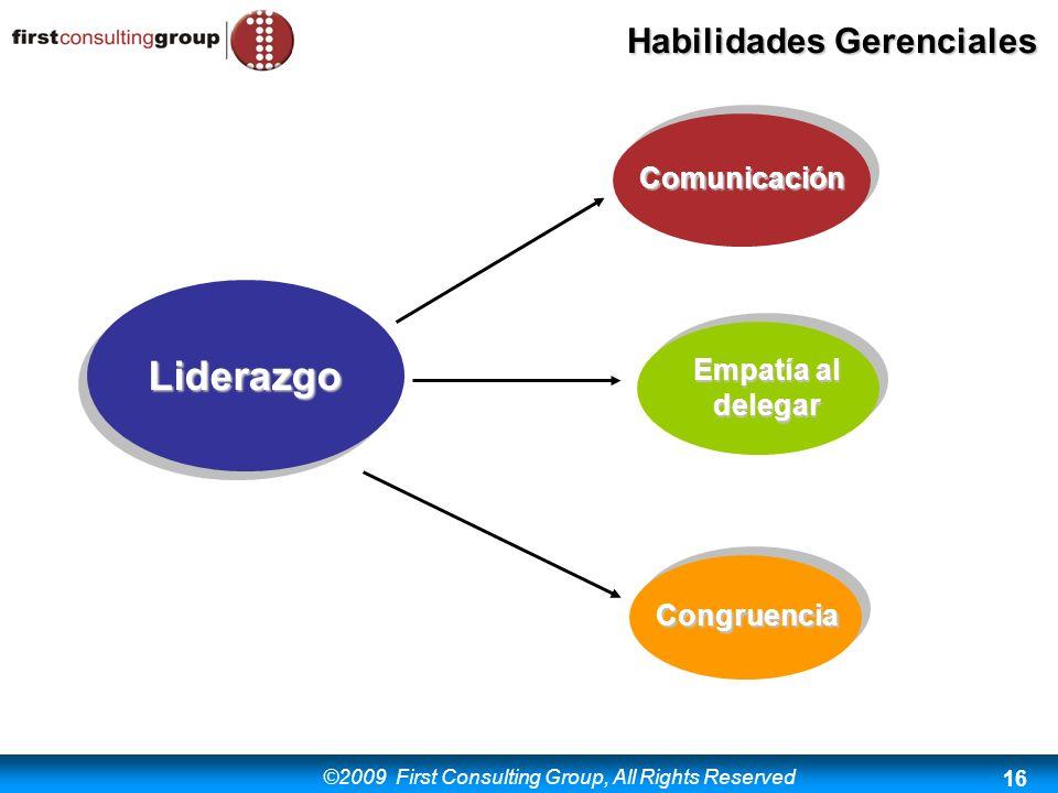 Comunicación Liderazgo Empatía al delegar Congruencia