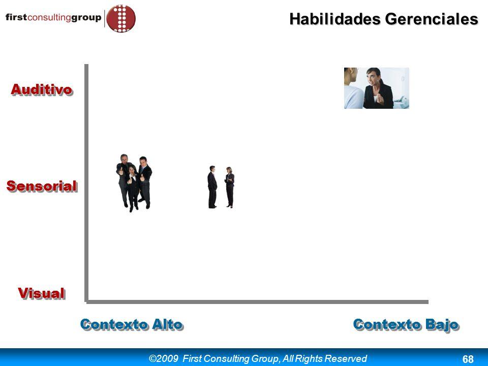 Auditivo Sensorial Visual Contexto Alto Contexto Bajo