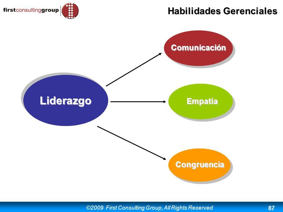 Comunicación Liderazgo Empatía Congruencia