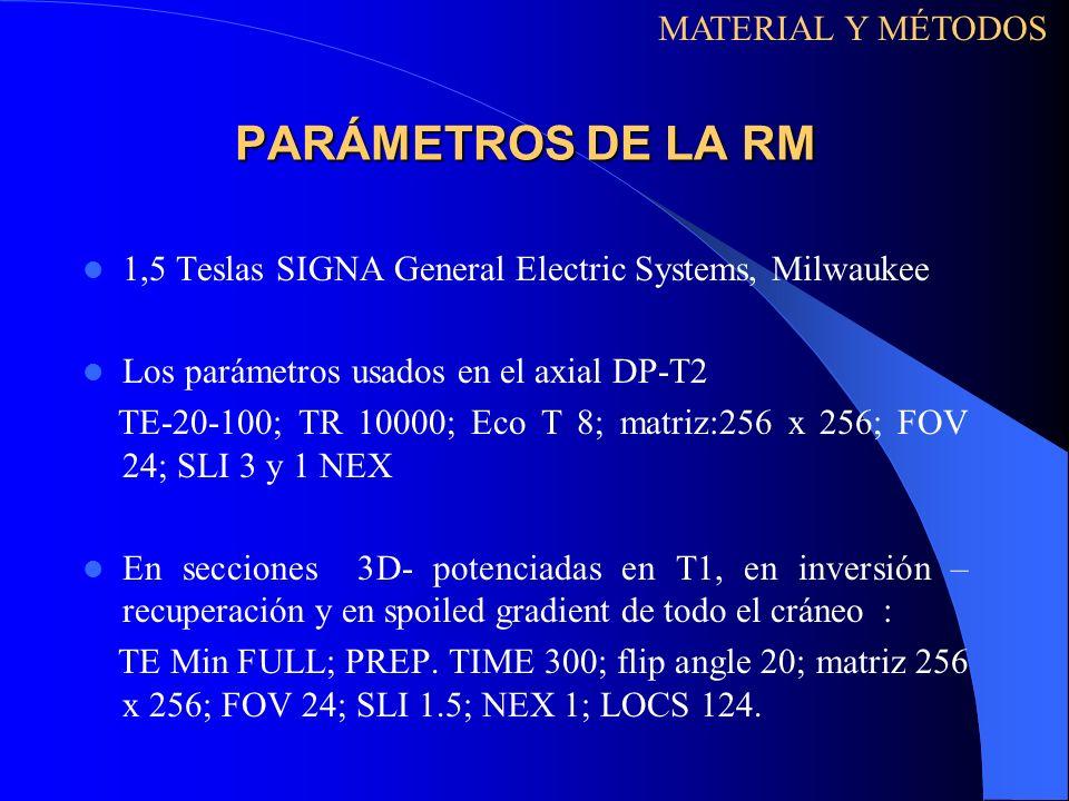 PARÁMETROS DE LA RM MATERIAL Y MÉTODOS