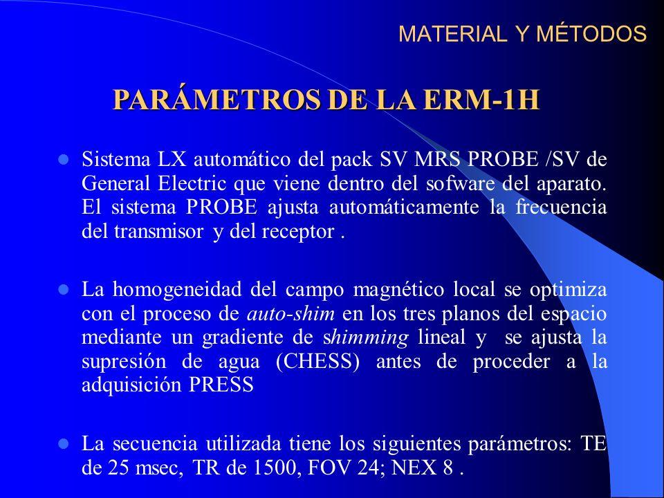 PARÁMETROS DE LA ERM-1H MATERIAL Y MÉTODOS