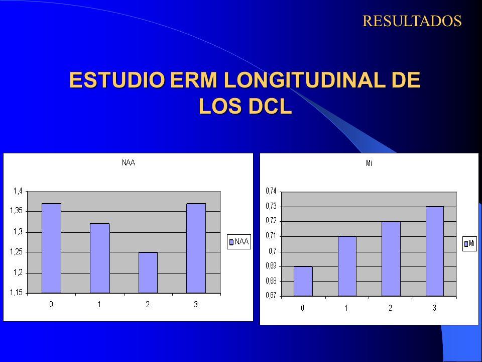 ESTUDIO ERM LONGITUDINAL DE LOS DCL
