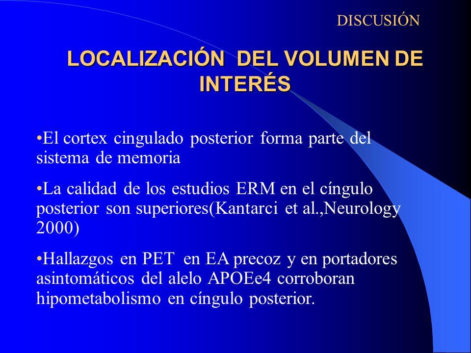LOCALIZACIÓN DEL VOLUMEN DE INTERÉS
