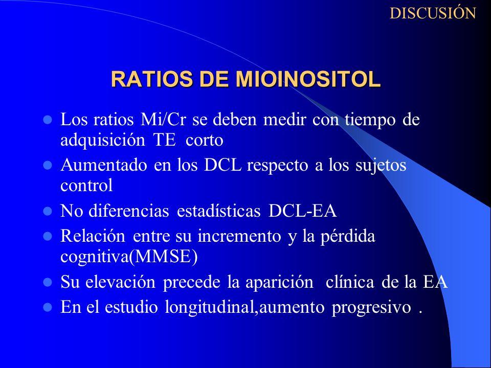 DISCUSIÓN RATIOS DE MIOINOSITOL. Los ratios Mi/Cr se deben medir con tiempo de adquisición TE corto.