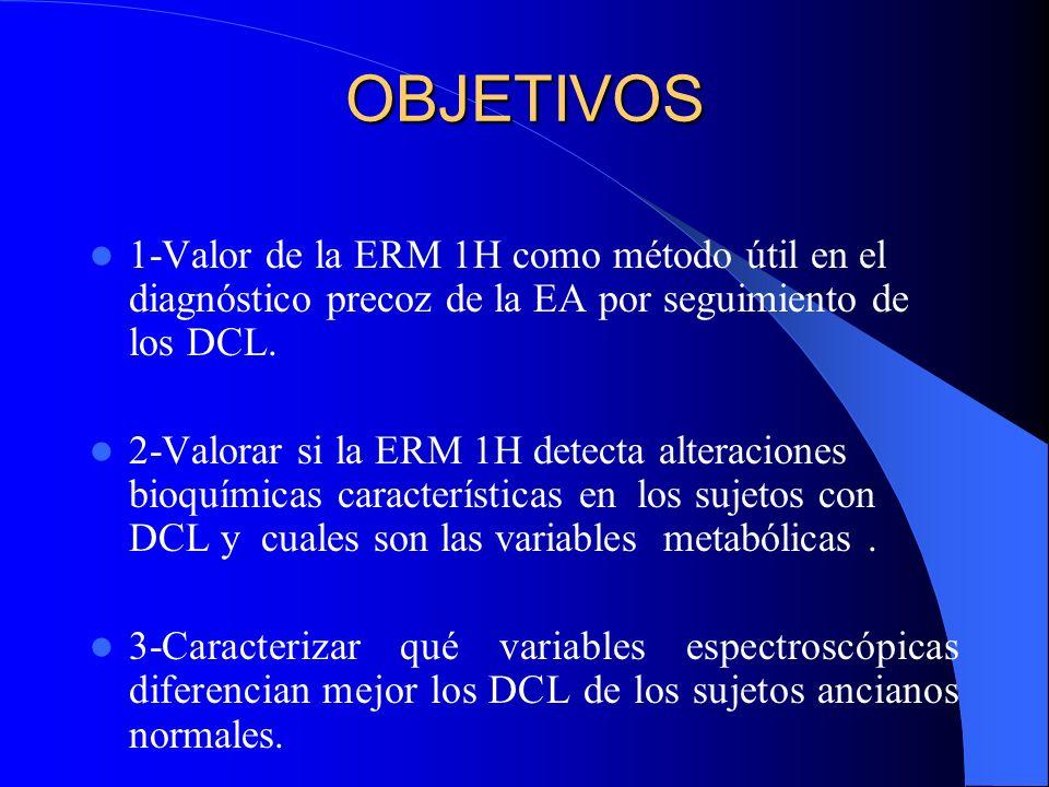 OBJETIVOS 1-Valor de la ERM 1H como método útil en el diagnóstico precoz de la EA por seguimiento de los DCL.