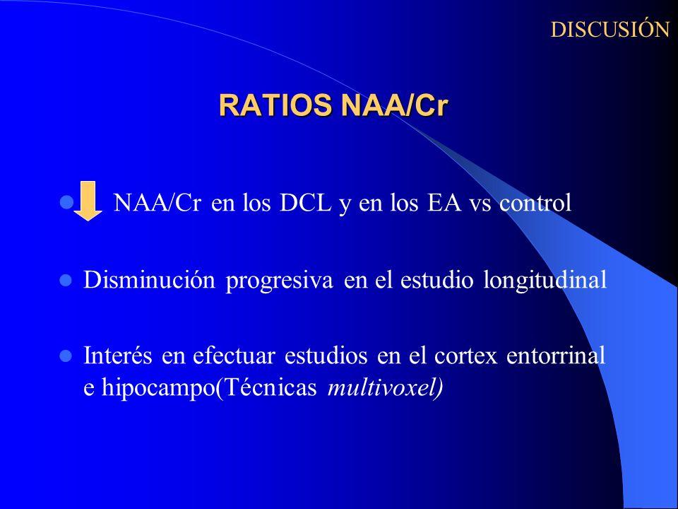 NAA/Cr en los DCL y en los EA vs control