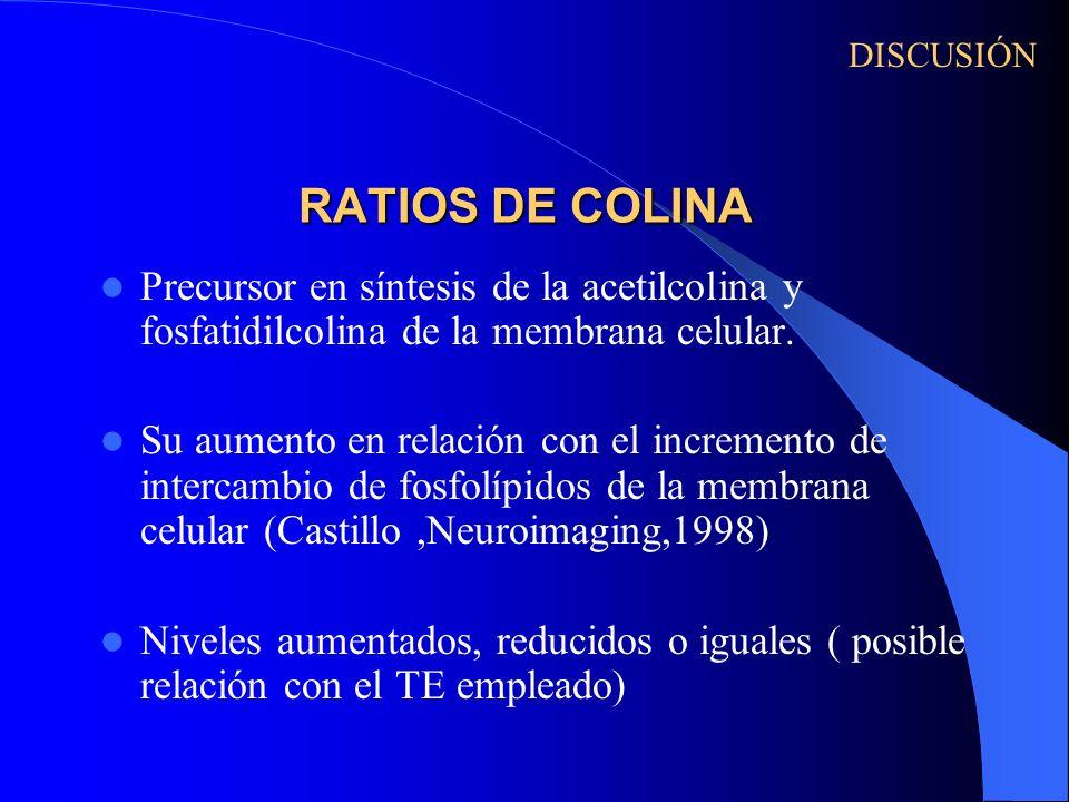 DISCUSIÓN RATIOS DE COLINA. Precursor en síntesis de la acetilcolina y fosfatidilcolina de la membrana celular.