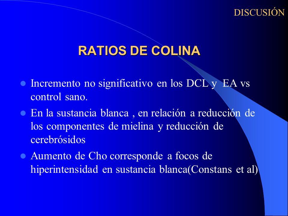 DISCUSIÓN RATIOS DE COLINA. Incremento no significativo en los DCL y EA vs control sano.