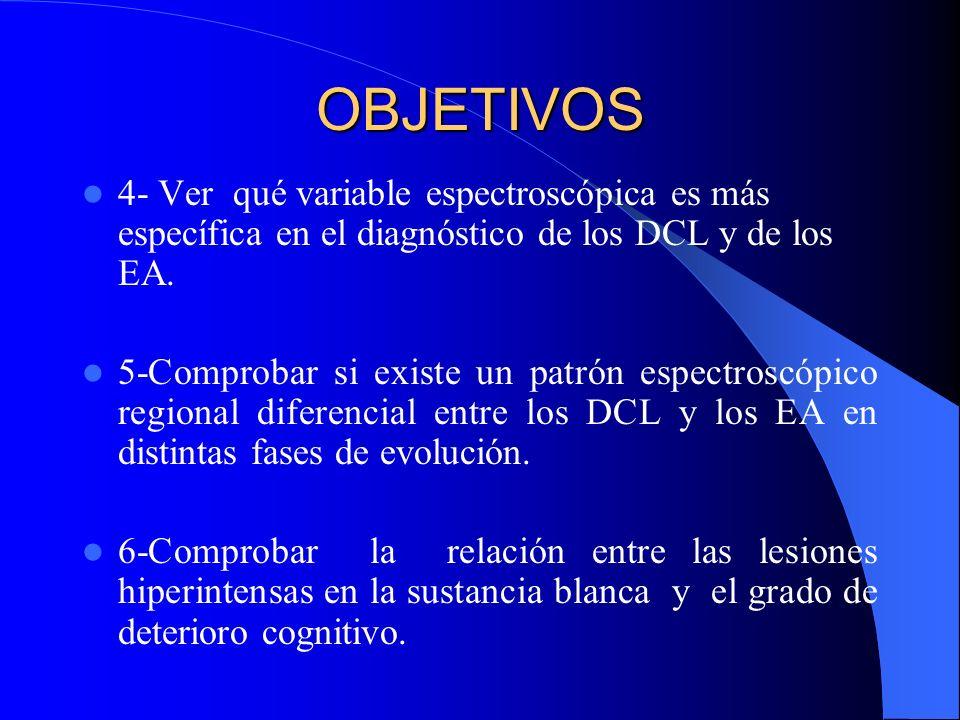 OBJETIVOS 4- Ver qué variable espectroscópica es más específica en el diagnóstico de los DCL y de los EA.