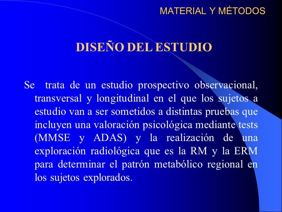 MATERIAL Y MÉTODOS DISEÑO DEL ESTUDIO.