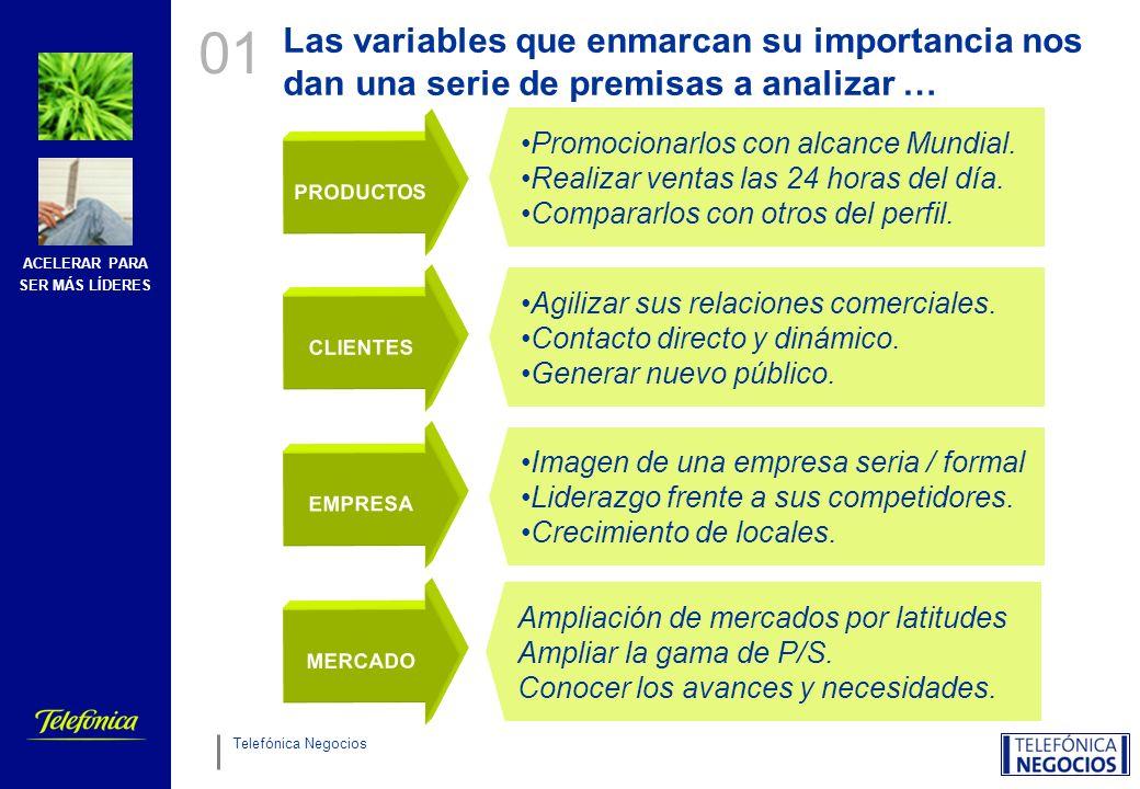 02 Es así que nuestro crecimiento esta sujeto a la innovación y a la presencia en el mercado … ESTAR EN NTERNET SIGNIFICA ...