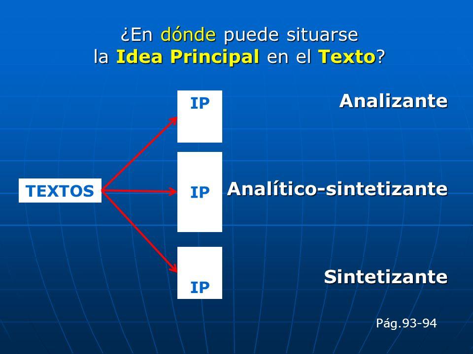 ¿En dónde puede situarse la Idea Principal en el Texto Analizante