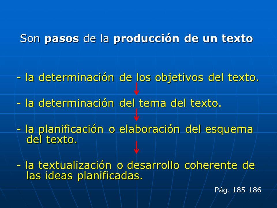 Son pasos de la producción de un texto