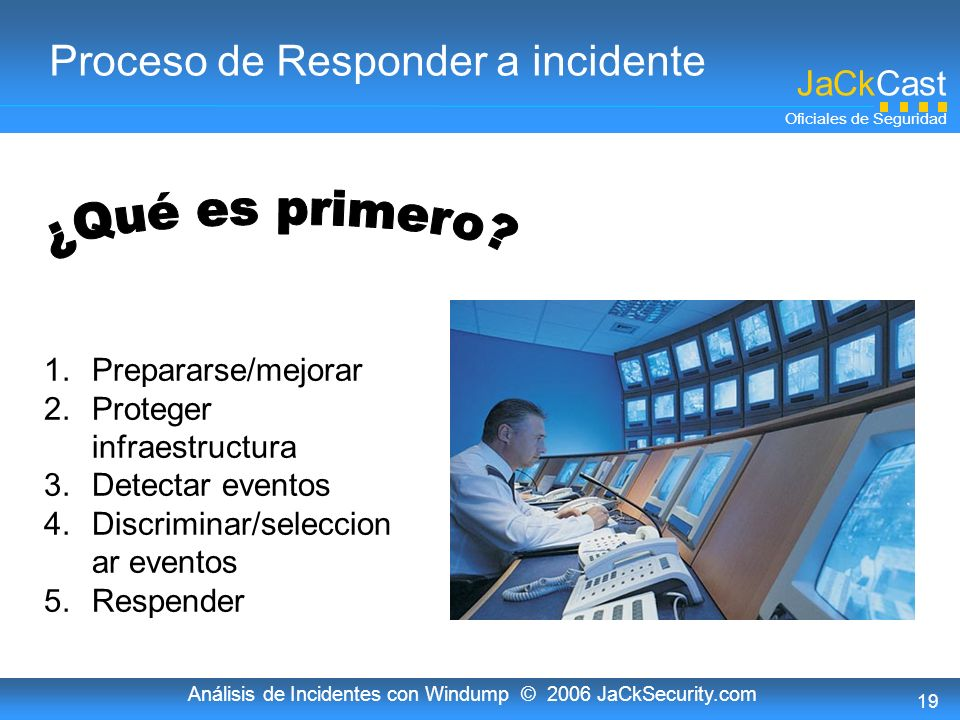 Proceso de Responder a incidente