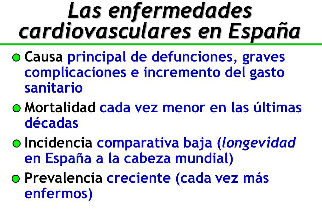 Las enfermedades cardiovasculares en España