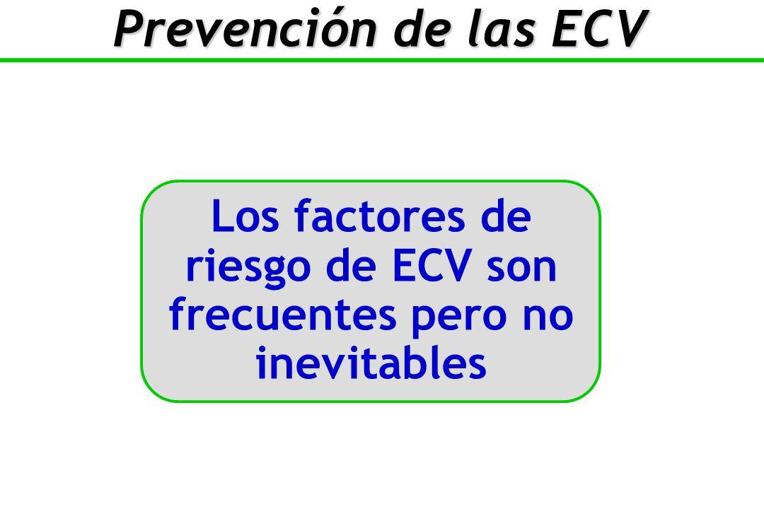 Los factores de riesgo de ECV son frecuentes pero no inevitables