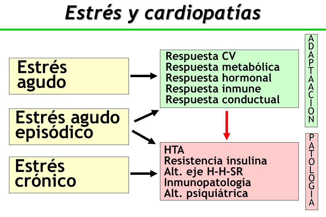 Estrés y cardiopatías Estrés agudo Estrés agudo episódico Estrés