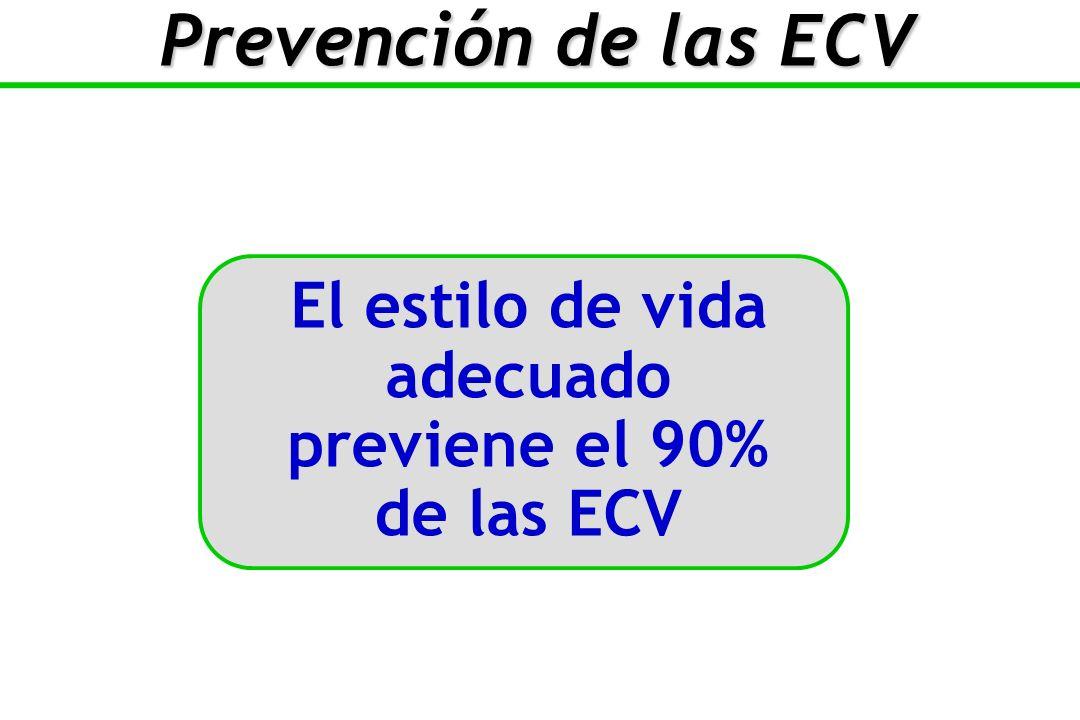 El estilo de vida adecuado previene el 90% de las ECV