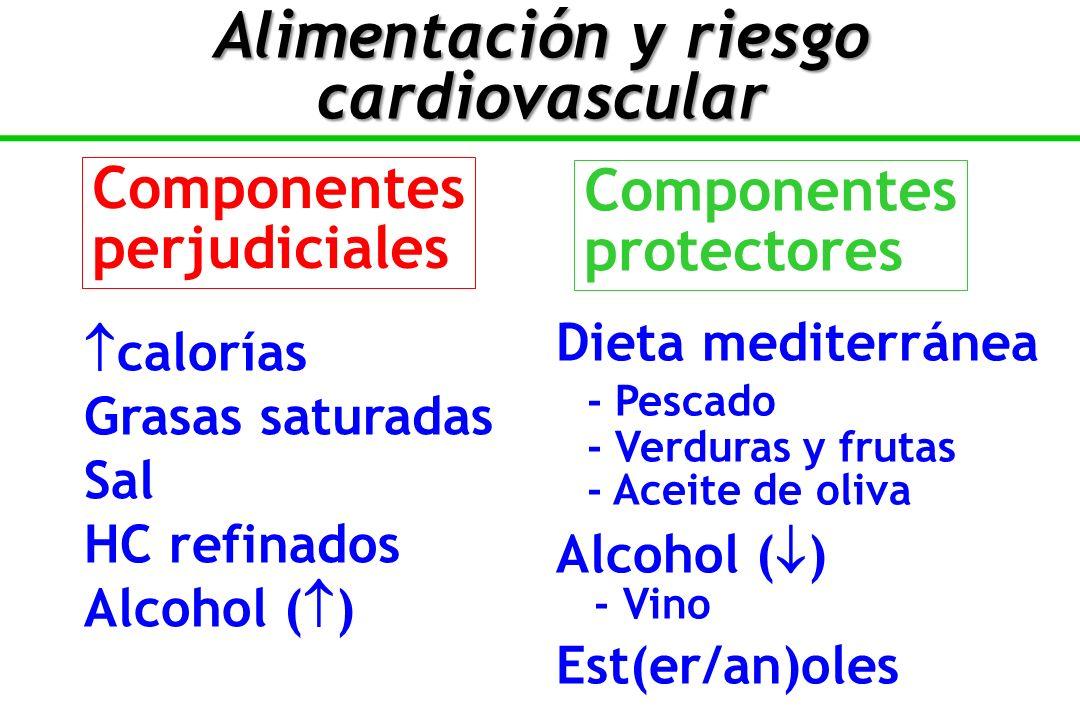 Alimentación y riesgo cardiovascular