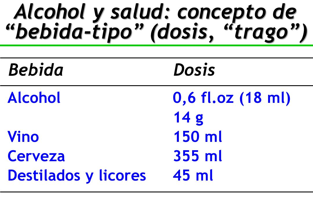 Alcohol y salud: concepto de bebida-tipo (dosis, trago )