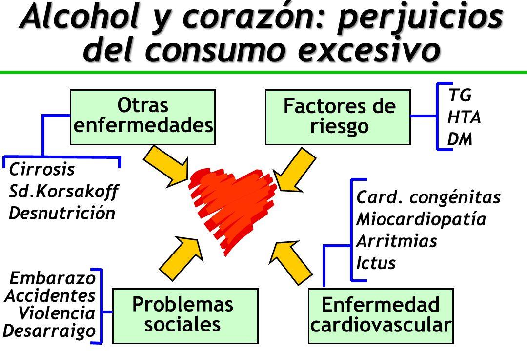 Alcohol y corazón: perjuicios del consumo excesivo