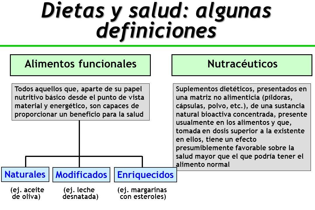 Dietas y salud: algunas definiciones