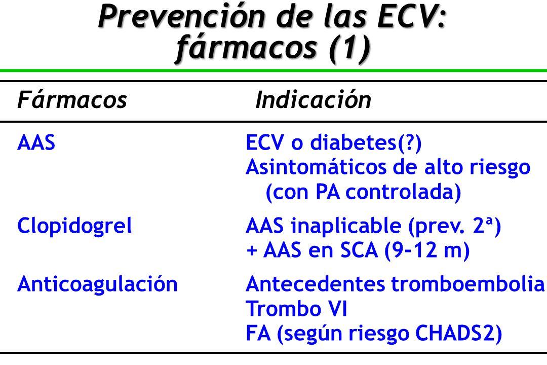 Prevención de las ECV: fármacos (1)